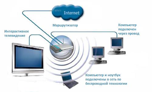 Как раздать Интернет по WiFi в Windows 10 | Настройка ...