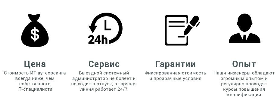 ИТ Аутсорсинг в Санкт-Петербурге / Обслуживание ИТ инфраструктуры в СПБ